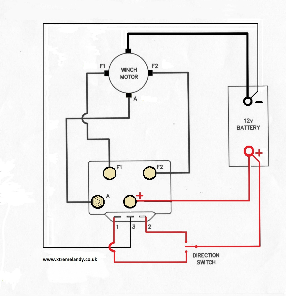 Albright Simple Wiring 4 wire alternator wiring diagram annavernon readingrat net 4 post continuous duty solenoid wiring diagram at highcare.asia