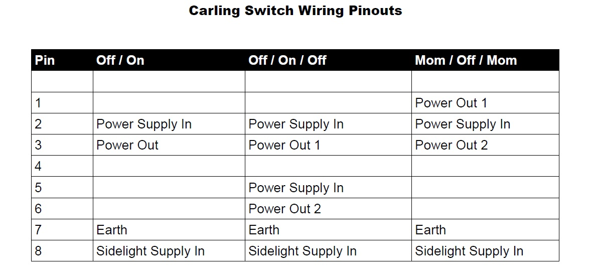 Carling Switch Wiring Pinouts Jpeg